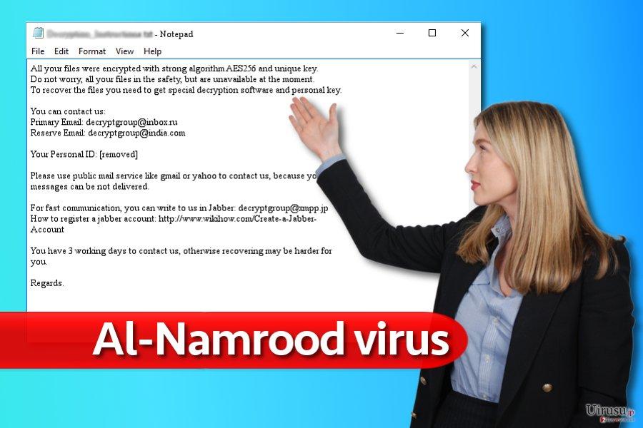 AI-Namrood ランサムウェア・ウィルスのメモ