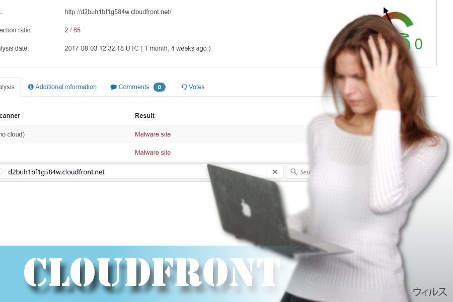 CloudFront.net 分析の写真