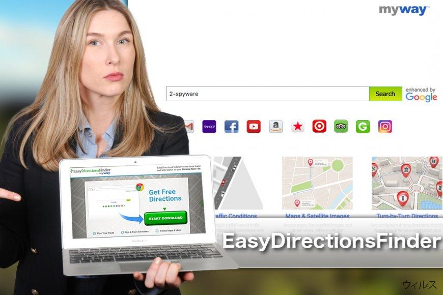 EasyDirectionsFinder ツールバーのイメージ