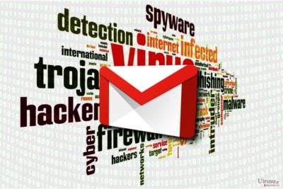 Gmail ウィルス