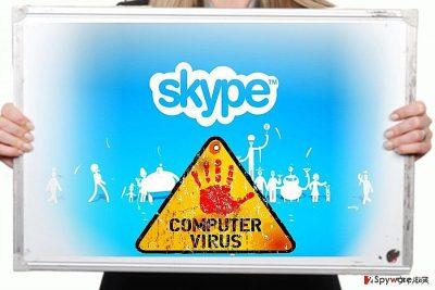 Skype ウィルスのイメージ