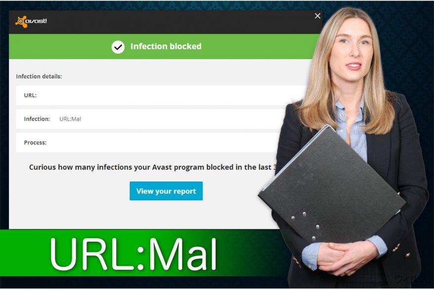 URL:Mal ウィルス